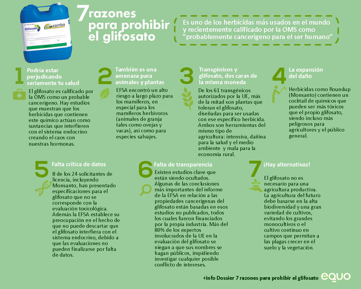 7 razones para prohibir el Glifosato