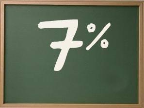 EQUO-Canarias propone el 7% del PIB para Educación